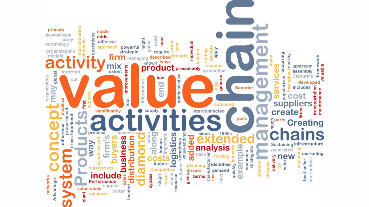 the role of primary activities and support in value chain