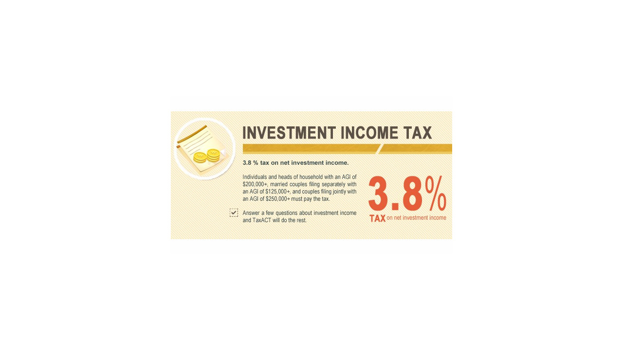 How The Net Investment Income Tax Can Bite Your Clients