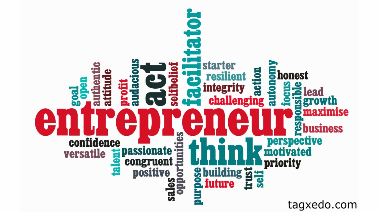 entrepreneurs personality for being successful in