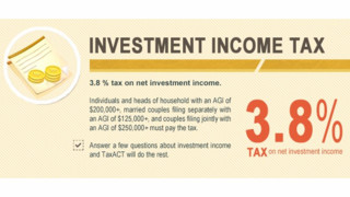 How the Net Investment Income Tax Can Bite Your Clients, and How to Get Them Prepared