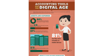 Accounting Tools for the Digital Age