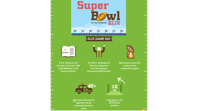 Super Bowl Stats: How Much Money, How Many Chicken Wings, How Many People Will Watch?