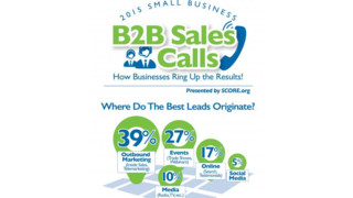 The Most Effective B-to-B Sales Processes for Small Businesses