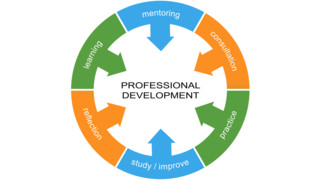 Businesses Increasing Professional Development and Education Budgets