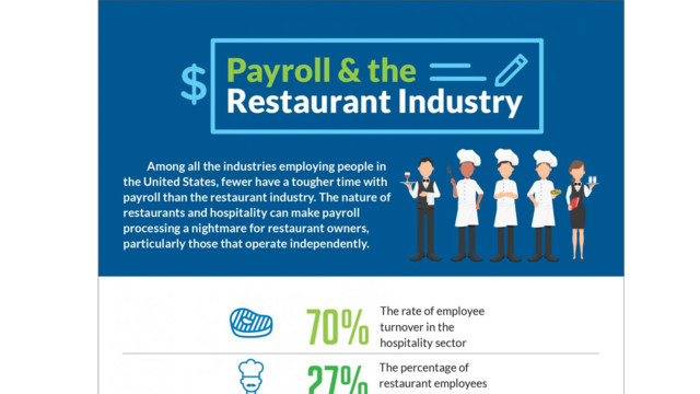 payroll and the restaurant industry 1  59c6829f1f2ef