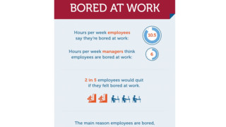 Workplace Boredom Kills Productivity