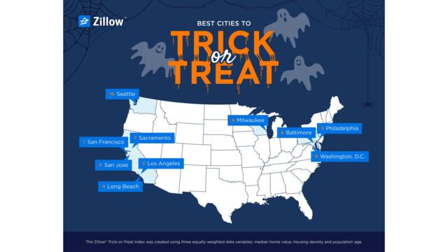 Which Cities Are Best for Trick or Treaters?