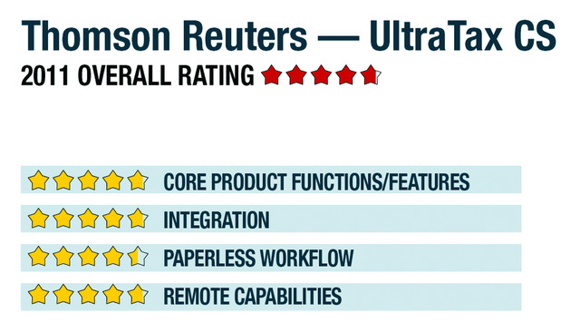 Thomson Reuters — UltraTax CS