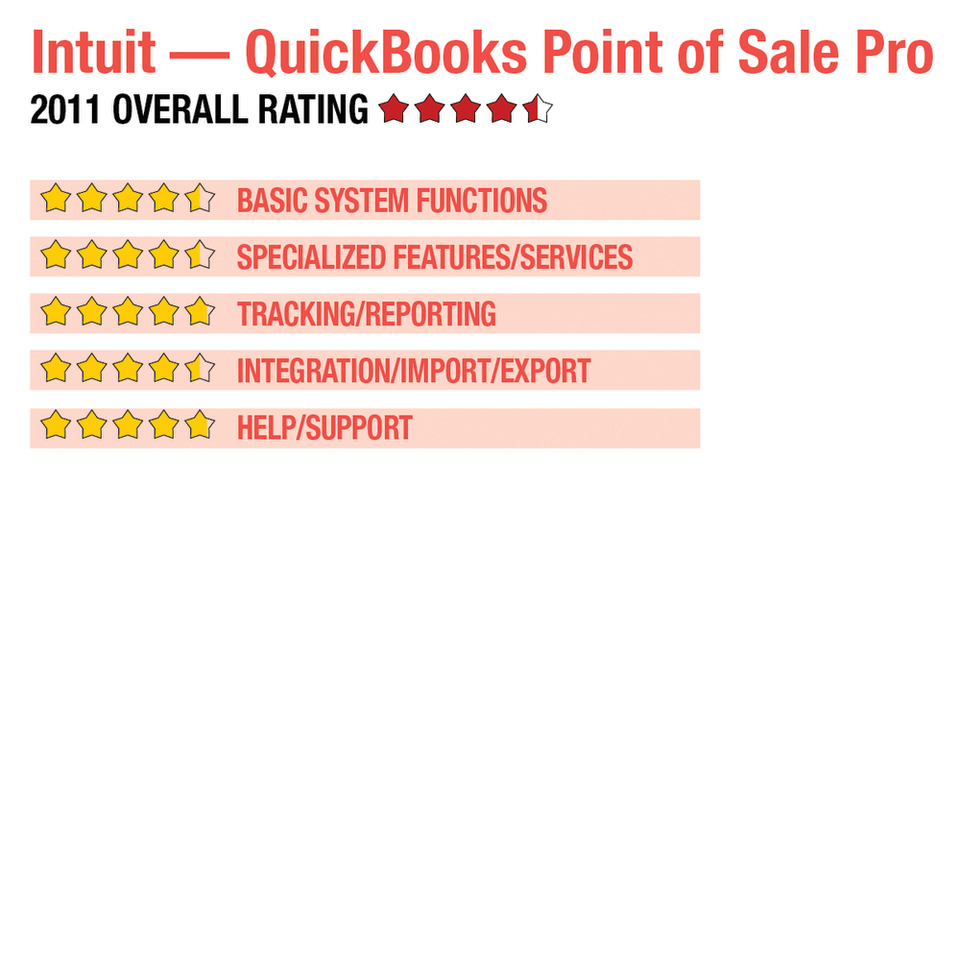 Intuit — QuickBooks Point of Sale Pro