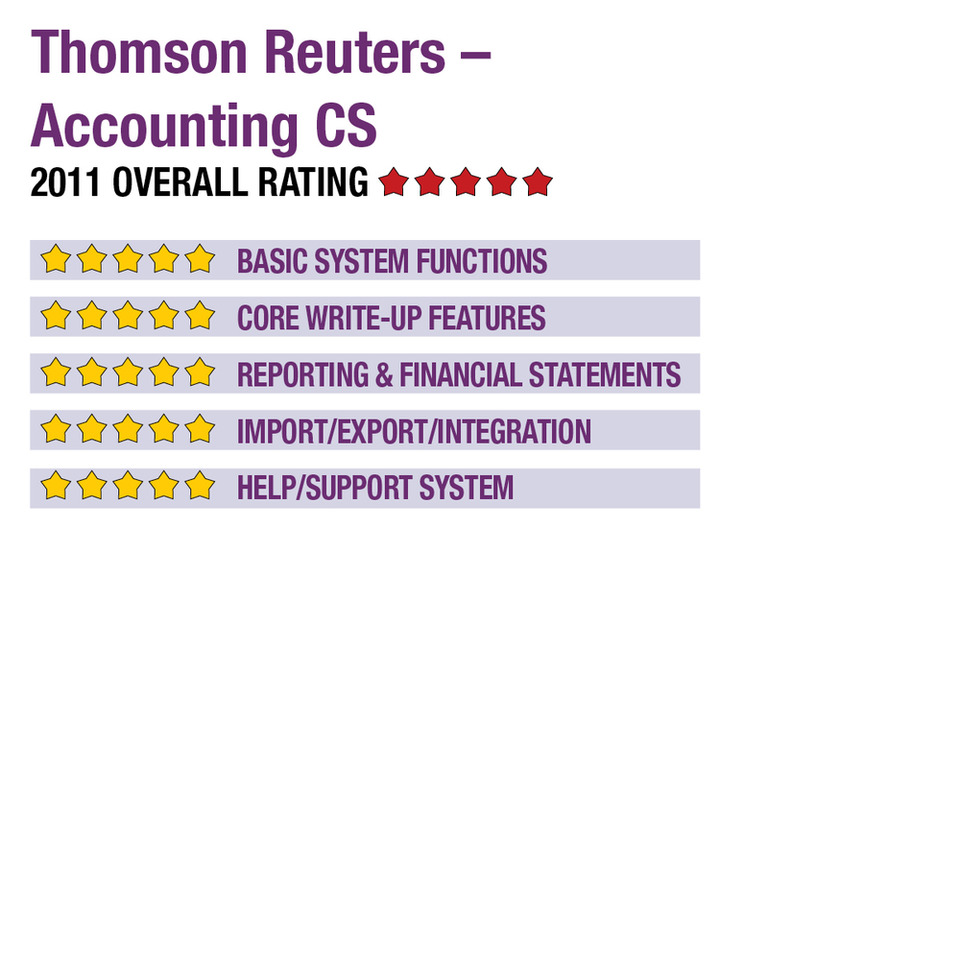 Thomson Reuters – Accounting CS