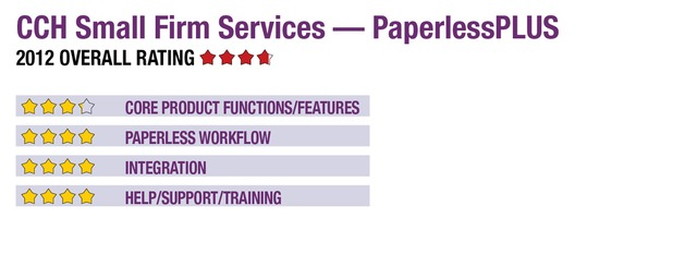 CCH Small Firm Services — PaperlessPLUS