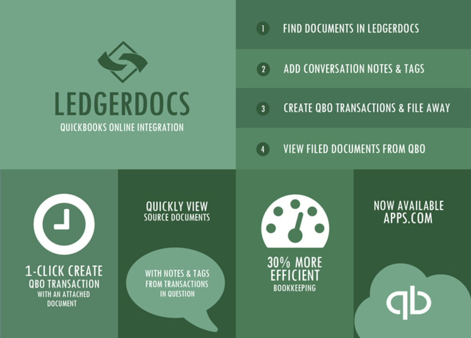 LedgerDocs Now Available on Intuit's Apps com Marketplace