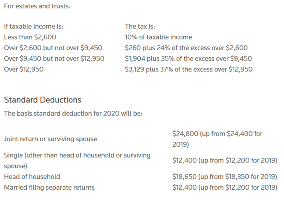 List Of Itemized Deductions 2020.Tuition And Fees Deduction 2019 Tax Year The Big List Of