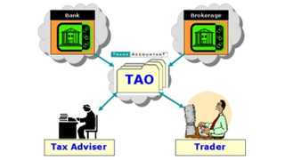 TradeAccountant Online