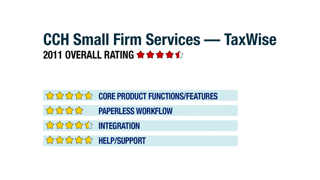 Review of taxwise 2011 cpa practice advisor fandeluxe Images