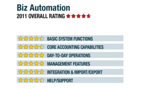 Review of BizAutomation.com - 2011