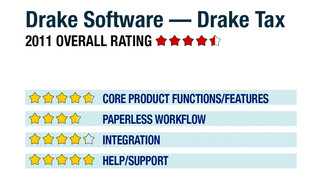 Review of Drake Tax - 2011
