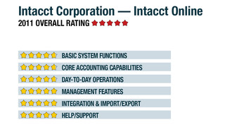Review of Intacct Online - 2011
