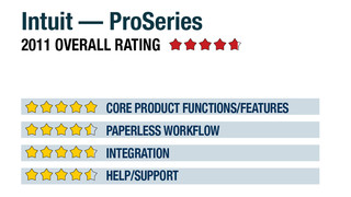 Review of Intuit ProSeries - 2011