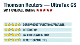 Review of UltraTax CS - 2011