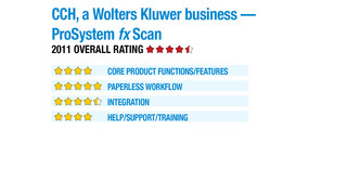 CCH, a Wolters Kluwer business — ProSystem fx Scan