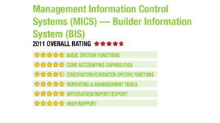 Management Information Control Systems (MICS) — Builder Information System (BIS)