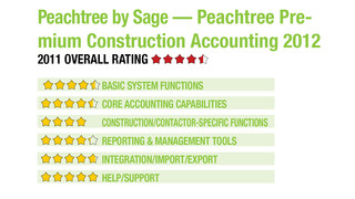 Peachtree by Sage — Peachtree Premium Construction Accounting 2012