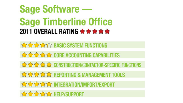 timberline accounting software