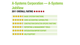 A-Systems Corporation — A-Systems JobView