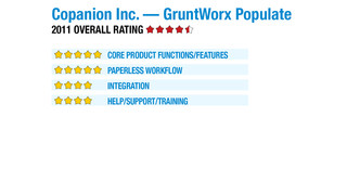 Copanion Inc. — GruntWorx Populate