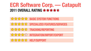2011 Review of ECR Software Corp. — Catapult