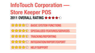 2011 Review of InfoTouch Corporation — Store Keeper POS