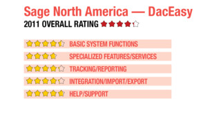 2011 Review of Sage North America — DacEasy