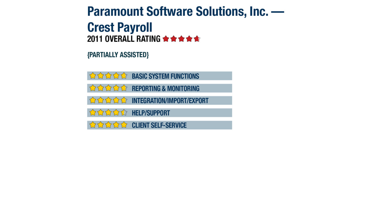review of paramount software solutions inc crest payroll
