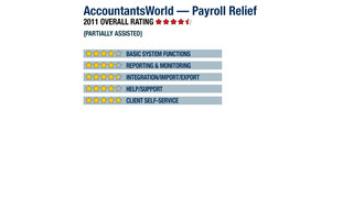 AccountantsWorld — Payroll Relief