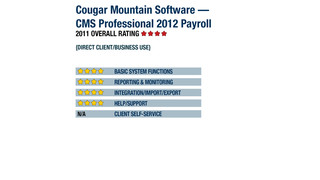 Cougar Mountain Software — CMS Professional 2012 Payroll