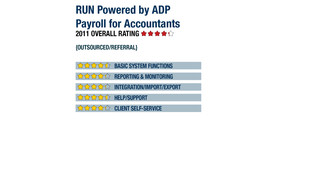2011 Review of RUN Powered by ADP Payroll for Accountants
