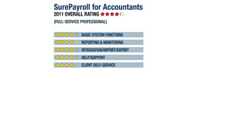 2011 Review of SurePayroll for Accountants