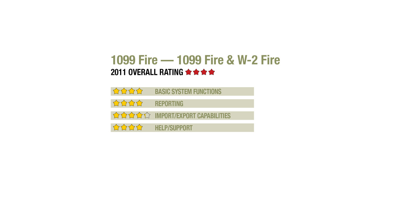 2011 review of 1099 fire 1099 fire and w 2 fire falaconquin