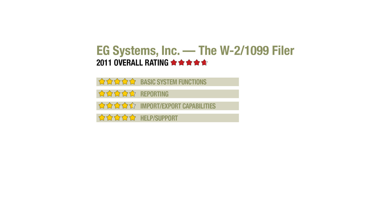 2011 Review Of Eg Systems Inc The W 2 1099 Filer