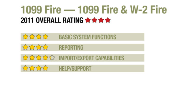 2011 Review Of 1099 Fire 1099 Fire And W 2 Fire