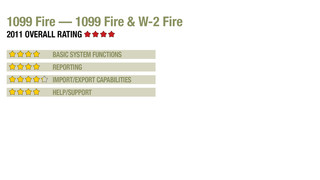 2011 Review of 1099 Fire — 1099 Fire and W-2 Fire