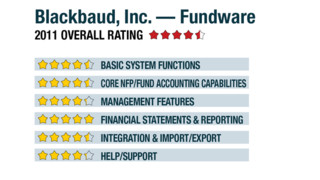 2011 Review of Blackbaud, Inc. — Fundware