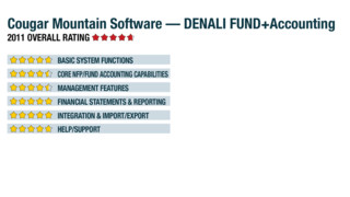 2011 Review of Cougar Mountain Software — DENALI FUND+Accounting