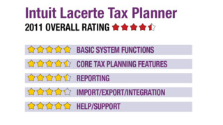 2011 Review of Intuit Lacerte Tax Planner