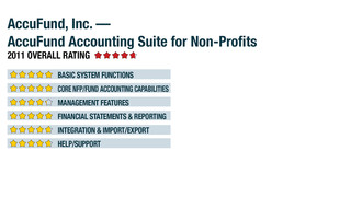 2011 Review of AccuFund, Inc. — AccuFund Accounting Suite for Non-Profits