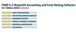 2011 Review of FUND E-Z Development Corporation — FUND E-Z Nonprofit Accounting and Fund Raising Software