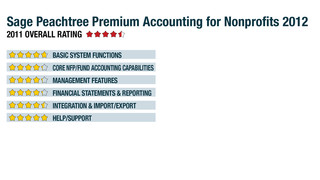 2011 Review of Sage Peachtree Premium Accounting for Nonprofits 2012