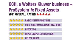 2011 Review of CCH, a Wolters Kluwer business – ProSystem fx Fixed Assets