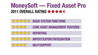 2011 Review of MoneySoft — Fixed Asset Pro